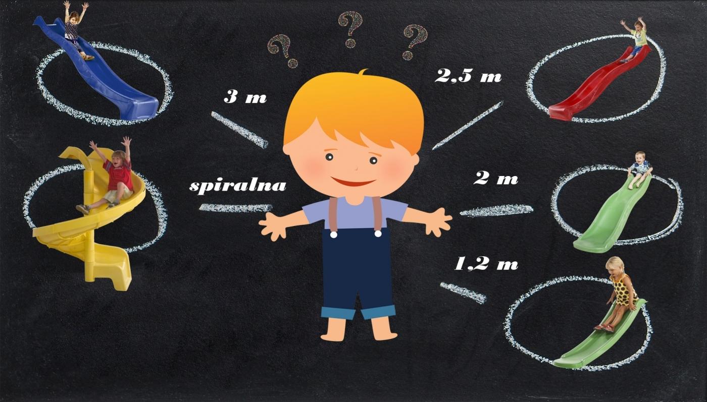 Jaka zjeżdżalnia dla dziecka na plac zabaw? Praktyczne porady.